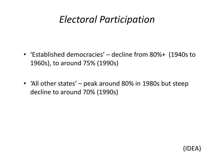 Electoral Participation