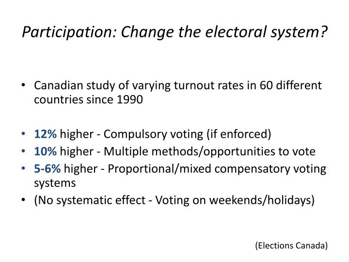 Participation: Change the electoral system?
