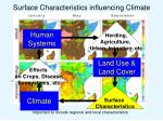 surface characteristics influencing climate