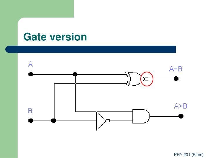 Gate version