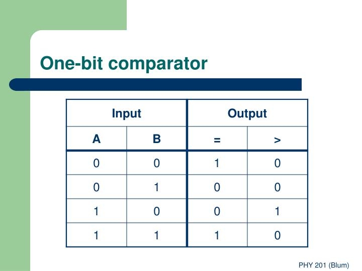 One-bit comparator