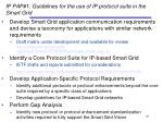 ip pap 1 guidelines for the use of ip protocol suite in the smart grid