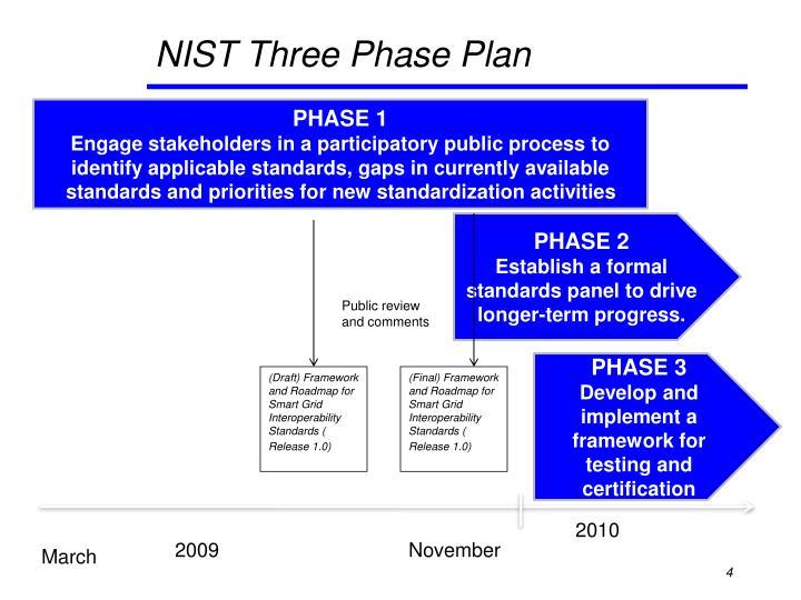 NIST Three Phase Plan