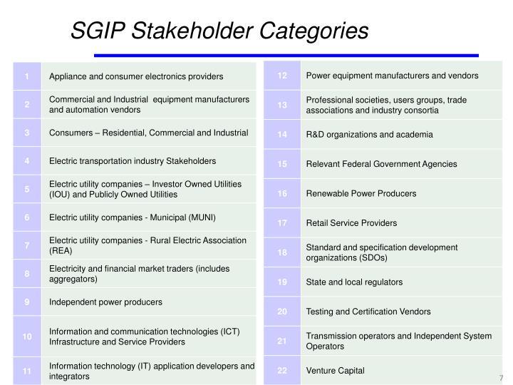 SGIP Stakeholder Categories