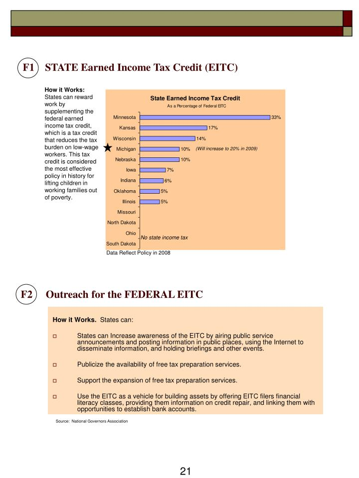 F1    STATE Earned Income Tax Credit (EITC)