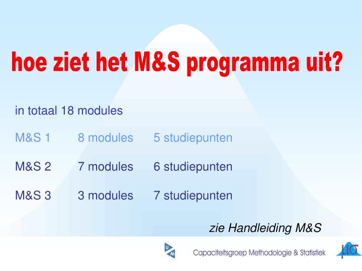 hoe ziet het M&S programma uit?
