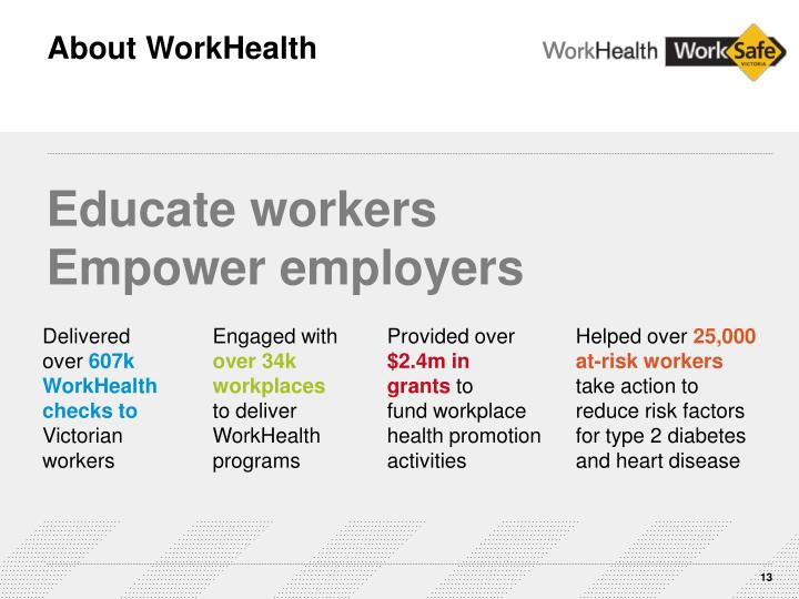About WorkHealth