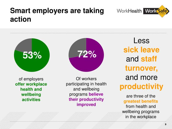 Smart employers are taking     action