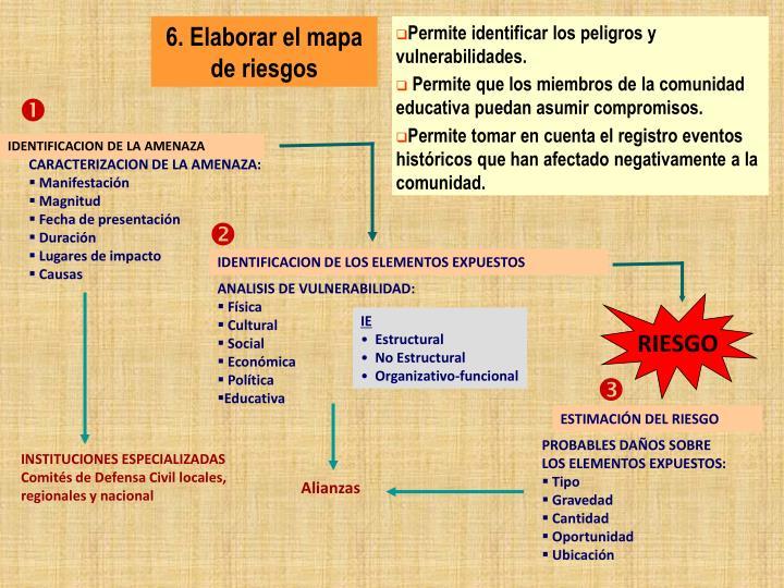 6. Elaborar el mapa de riesgos