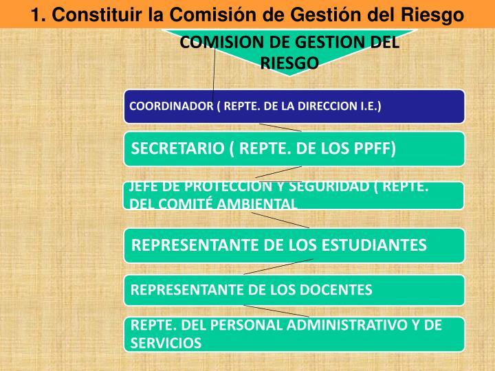 1. Constituir la Comisión de Gestión del Riesgo