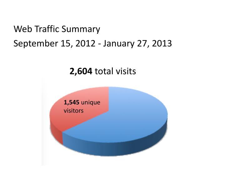 Web Traffic Summary