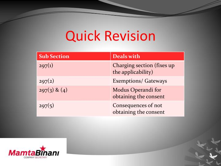 Quick Revision