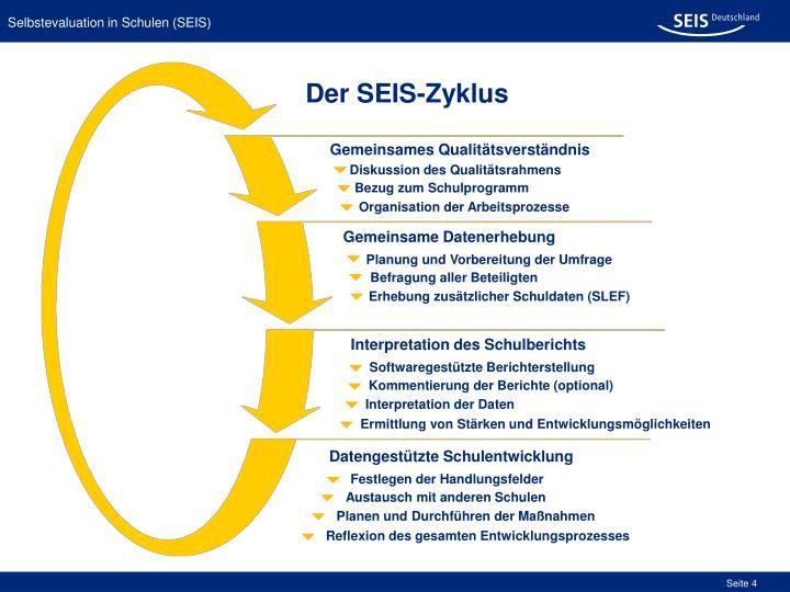 Der SEIS-Zyklus
