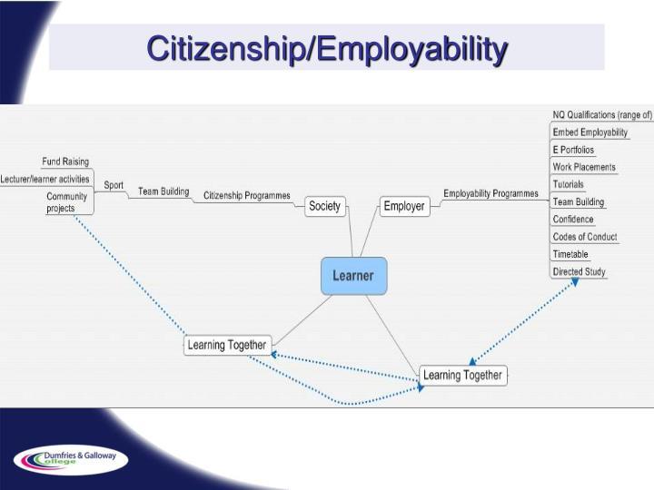 Citizenship/Employability