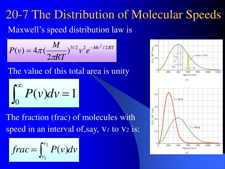 Maxwell's speed distribution law is