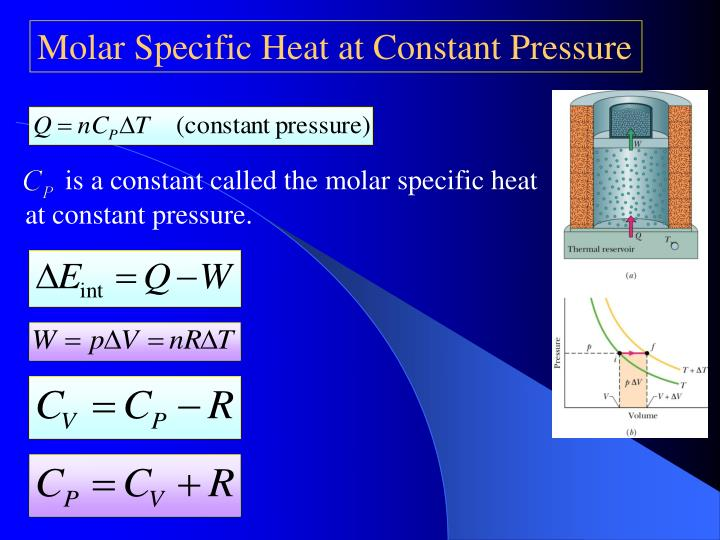 is a constant called the molar specific heat at constant pressure.