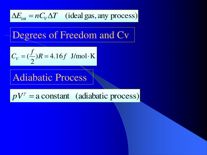 Degrees of Freedom and Cv