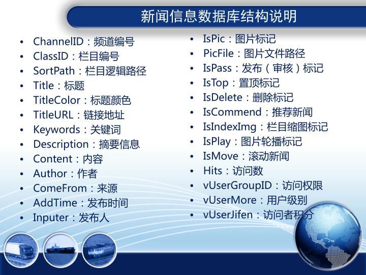 新闻信息数据库结构说明