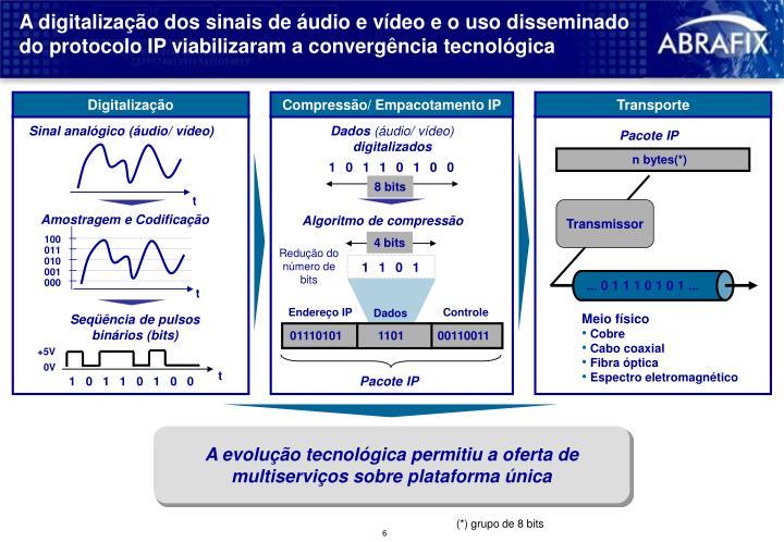 A digitalização dos sinais de áudio e vídeo e o uso disseminado do protocolo IP viabilizaram a convergência tecnológica