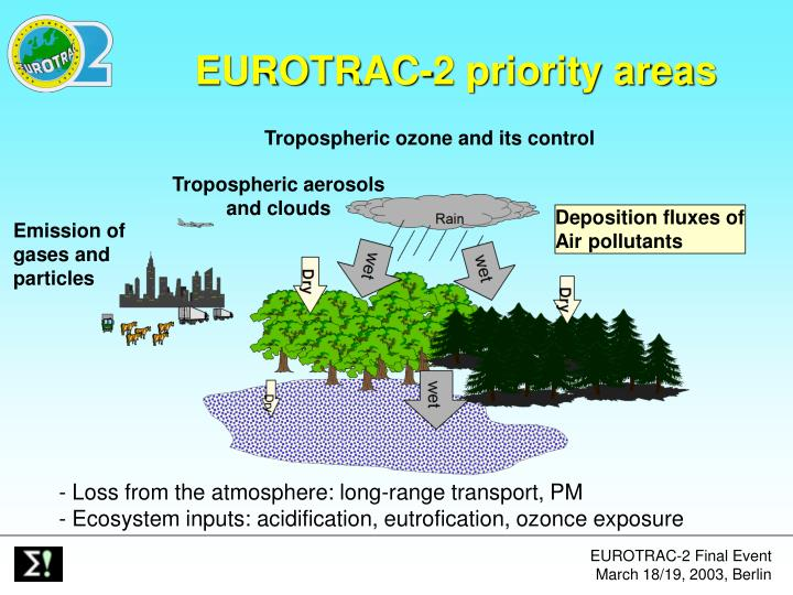 EUROTRAC-2 priority areas