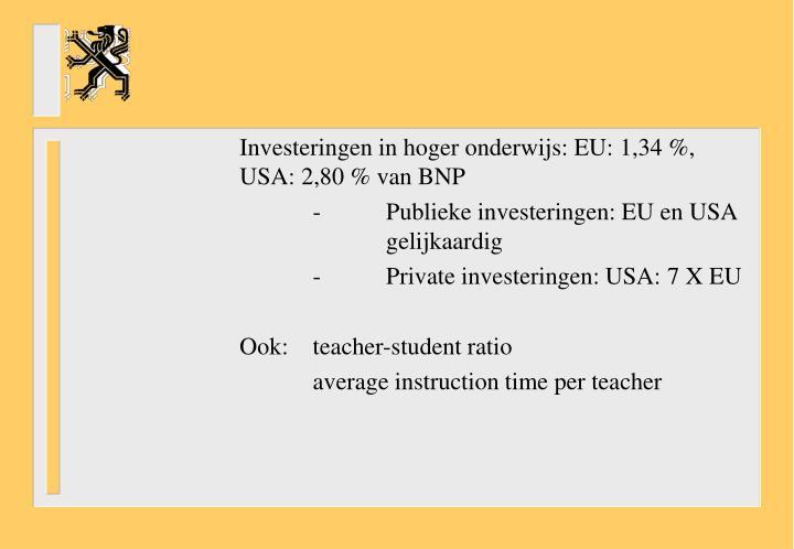 Investeringen in hoger onderwijs: EU: 1,34 %, USA: 2,80 % van BNP