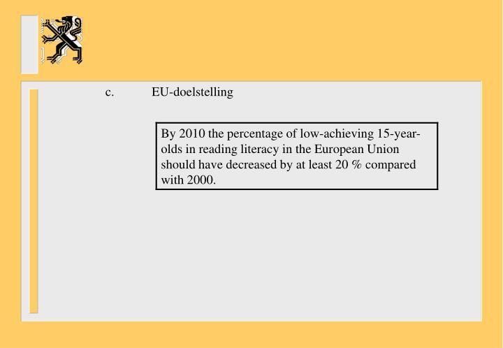 c.EU-doelstelling