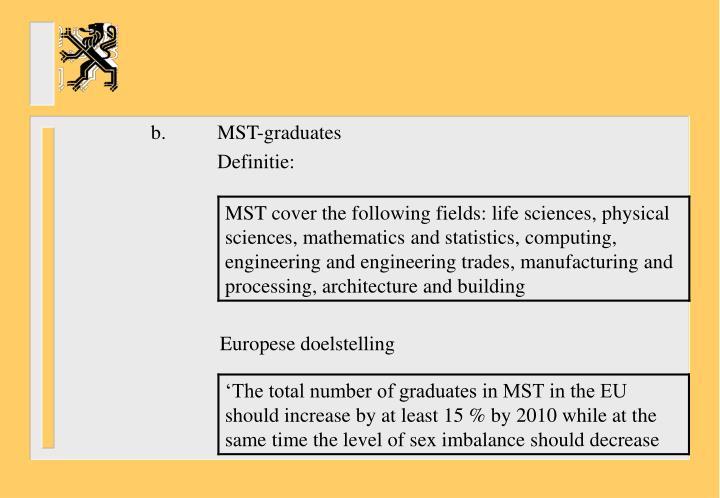 b.MST-graduates