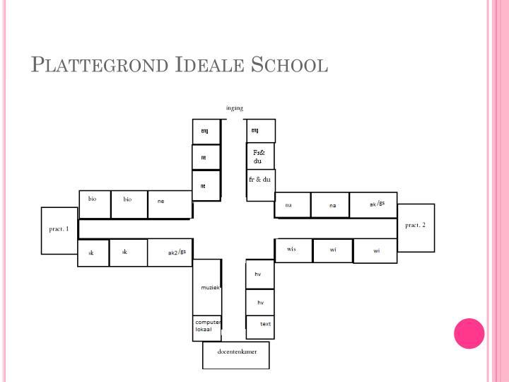 Plattegrond Ideale School