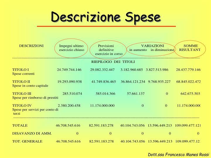 Descrizione Spese