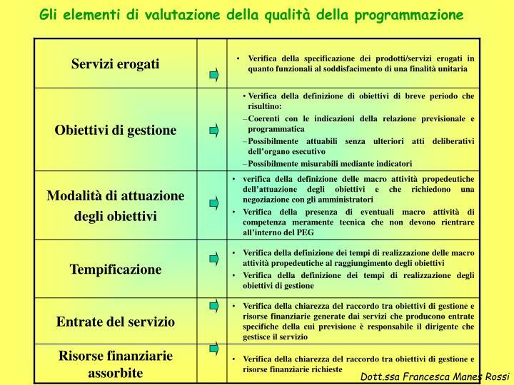 Gli elementi di valutazione della qualità della programmazione