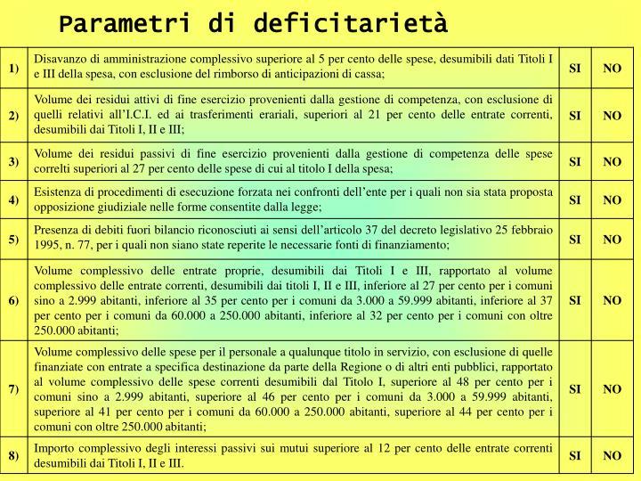 Parametri di deficitarietà