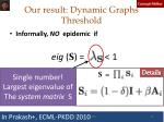 our result dynamic graphs threshold