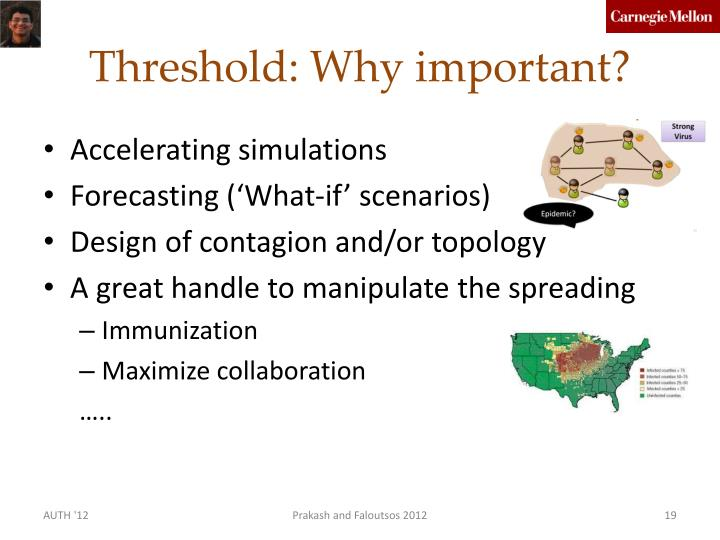Threshold: Why important?