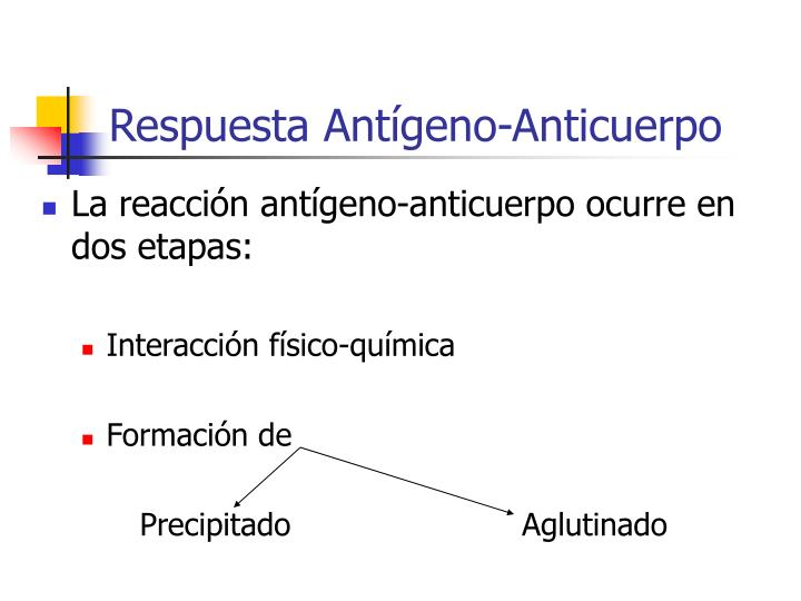 Respuesta Antígeno-Anticuerpo