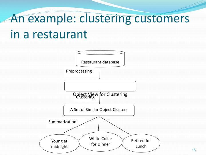 Restaurant database