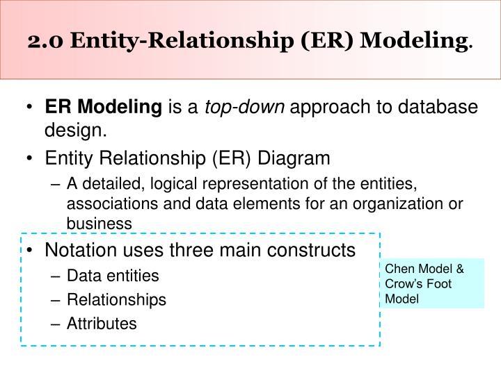 2.0 Entity-Relationship (ER) Modeling