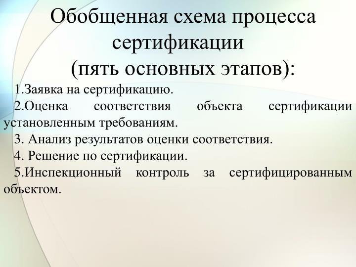 Обобщенная схема процесса сертификации