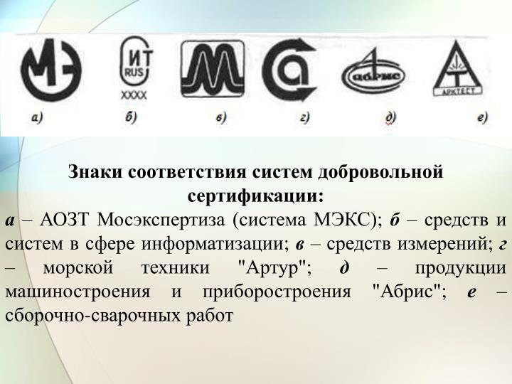 Знаки соответствия систем добровольной сертификации: