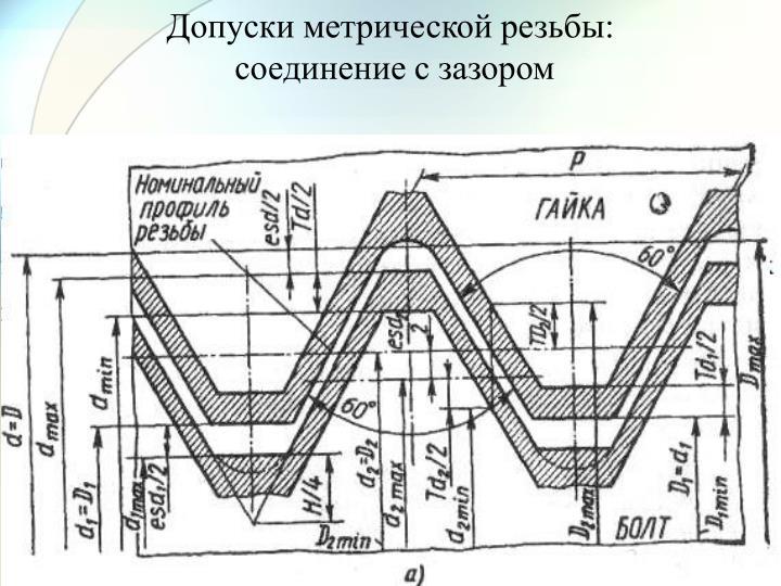 Допуски метрической резьбы: