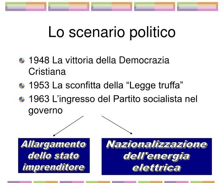 Lo scenario politico
