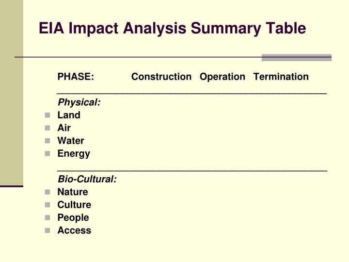 EIA Impact Analysis Summary Table