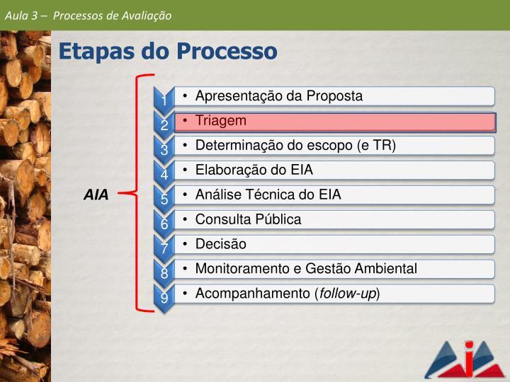 Aula 3 –  Processos de Avaliação