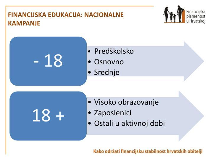 FINANCIJSKA EDUKACIJA: nacionalne kampanje