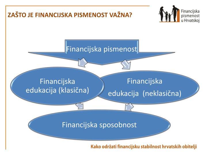ZAŠTO JE FINANCIJSKA PISMENOST VAŽNA?