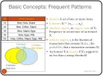 basic concepts frequent patterns