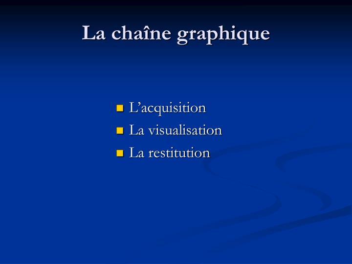 La chaîne graphique