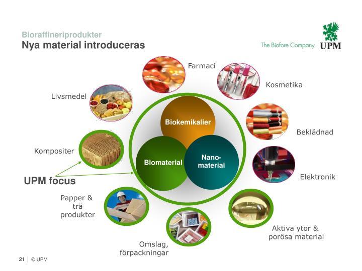 Bioraffineriprodukter