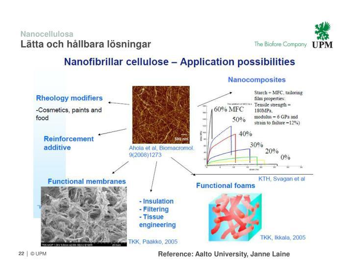 Nanocellulosa