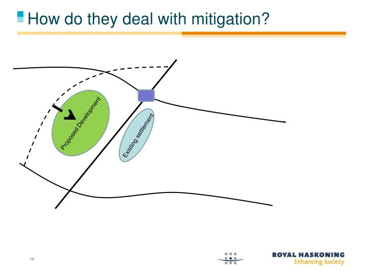 How do they deal with mitigation?