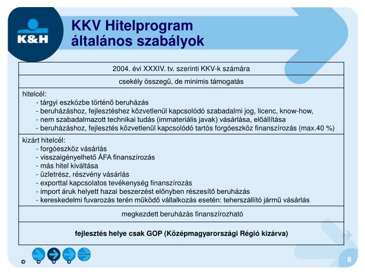 KKV Hitelprogram